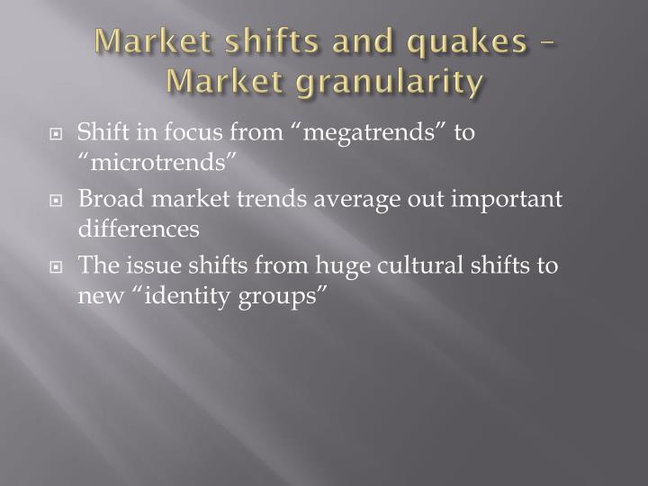 Market shifts and quakes –