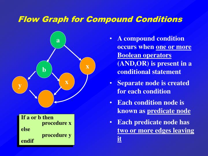 Flow Graph for Compound Conditions