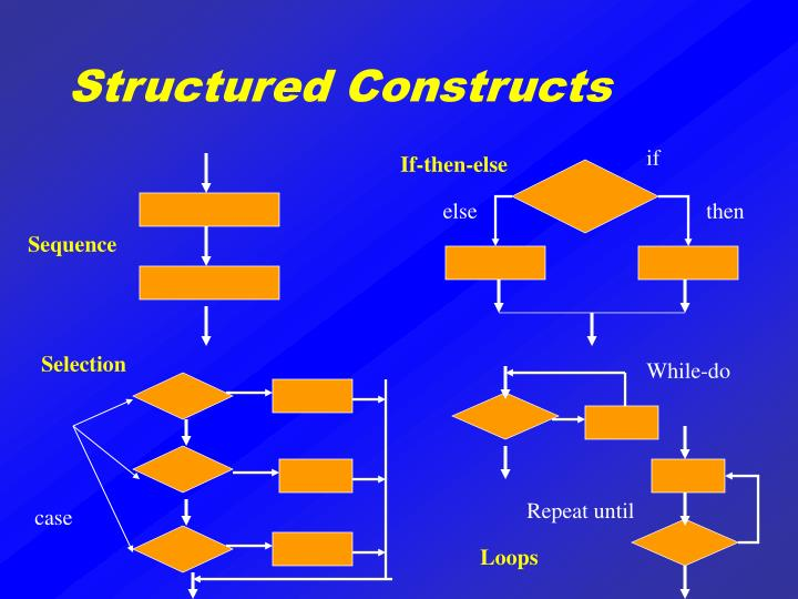 Structured Constructs