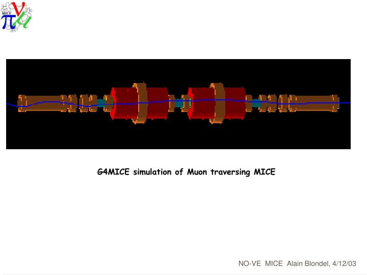 G4MICE simulation of Muon traversing MICE