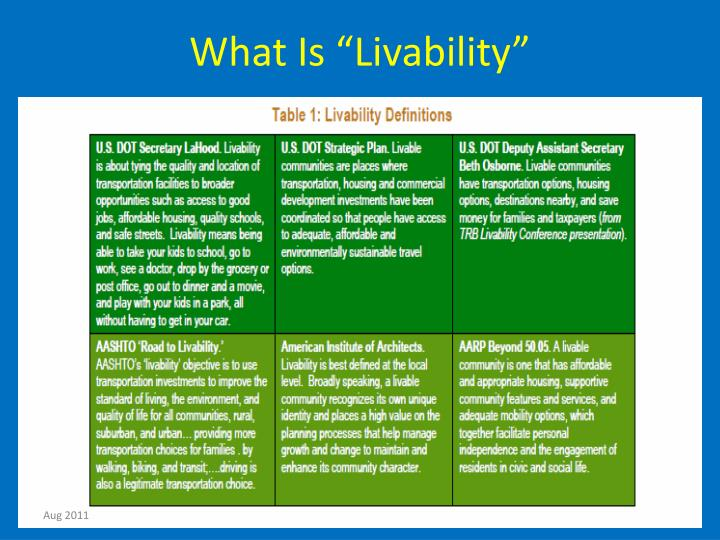 """What Is """"Livability"""""""