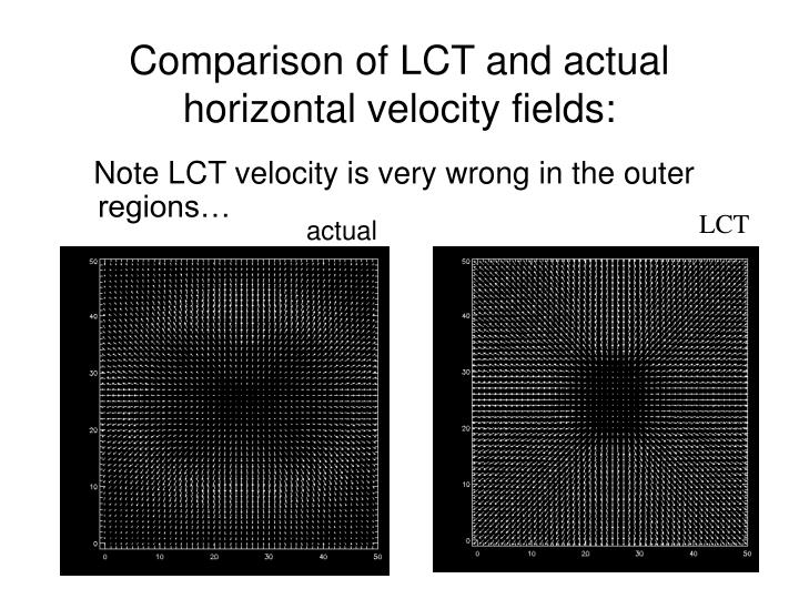 Comparison of LCT and actual horizontal velocity fields: