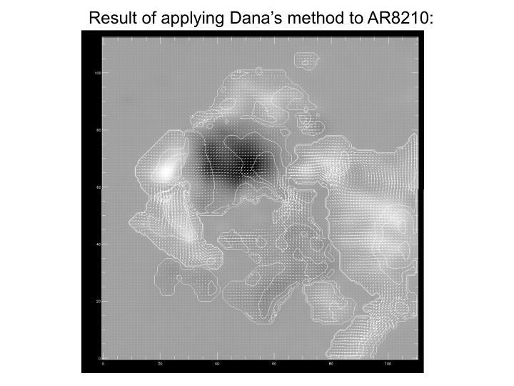 Result of applying Dana's method to AR8210: