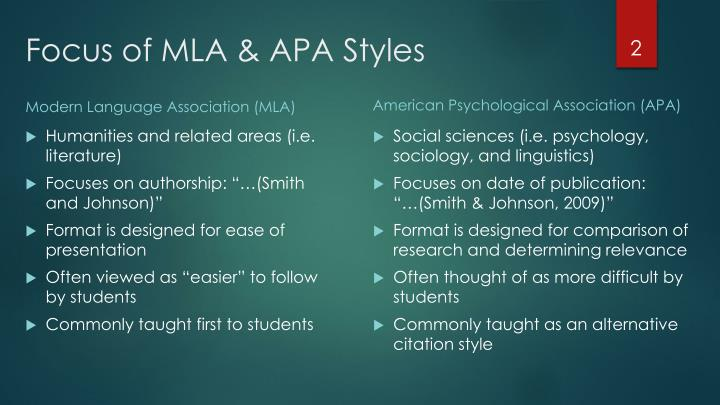 ppt citation styles introduction to mla and apa powerpoint
