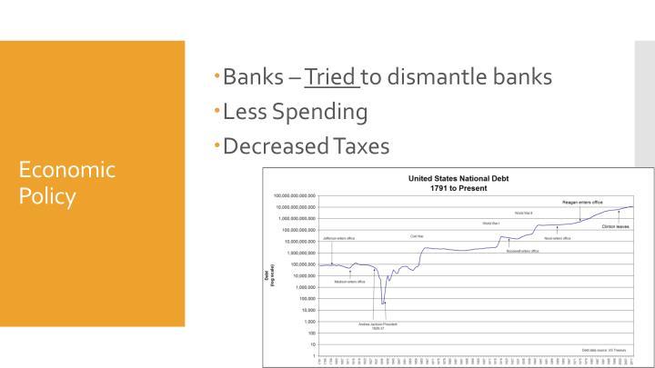 Banks –