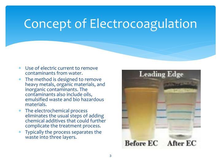 Concept of electrocoagulation