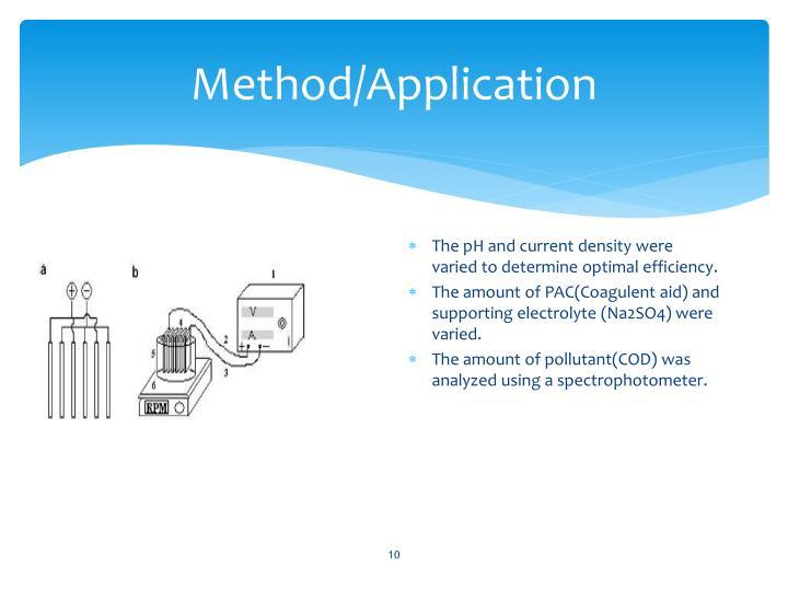 Method/Application