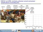 ndcx i at lbnl routinely achieves current and power amplifications exceeding 50x