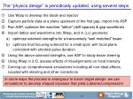 the physics design is periodically updated using several steps