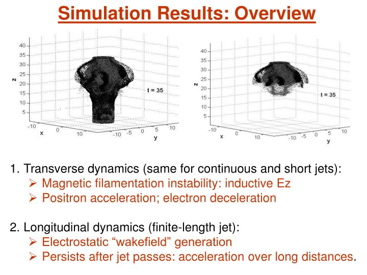 Simulation Results: Overview