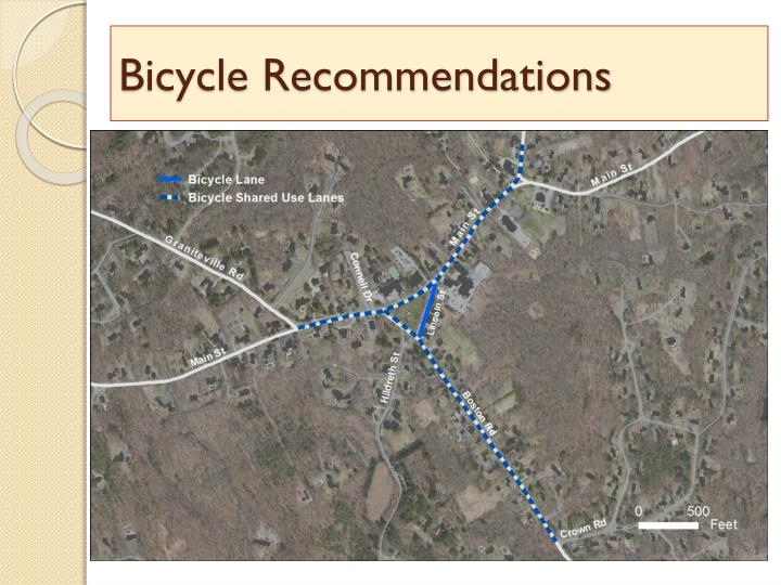 Bicycle Recommendations