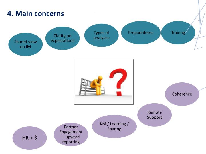 4. Main concerns