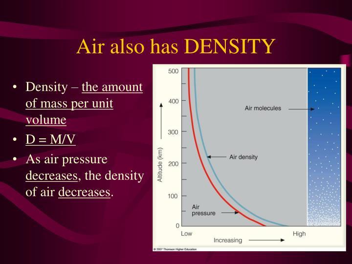 Air also has DENSITY