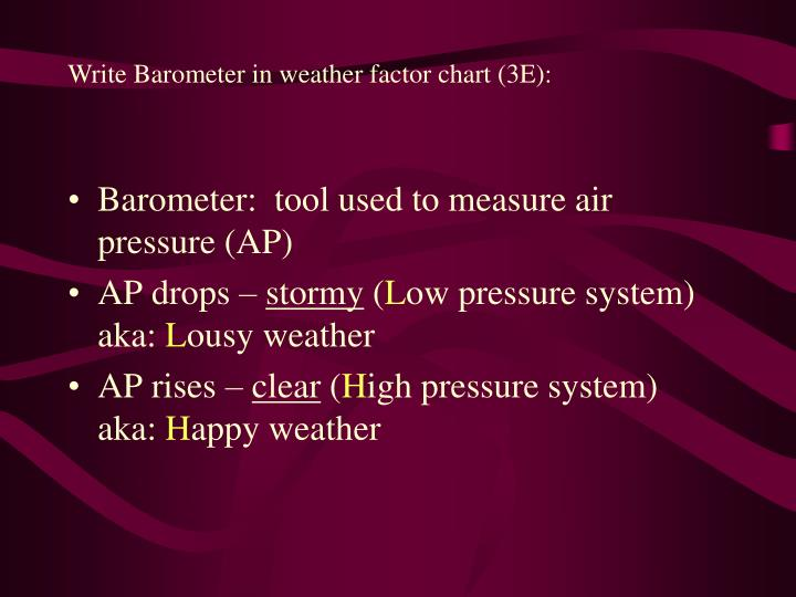 Write Barometer in weather factor chart (3E):