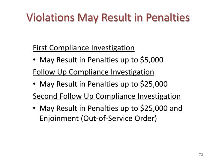 Violations May Result in Penalties