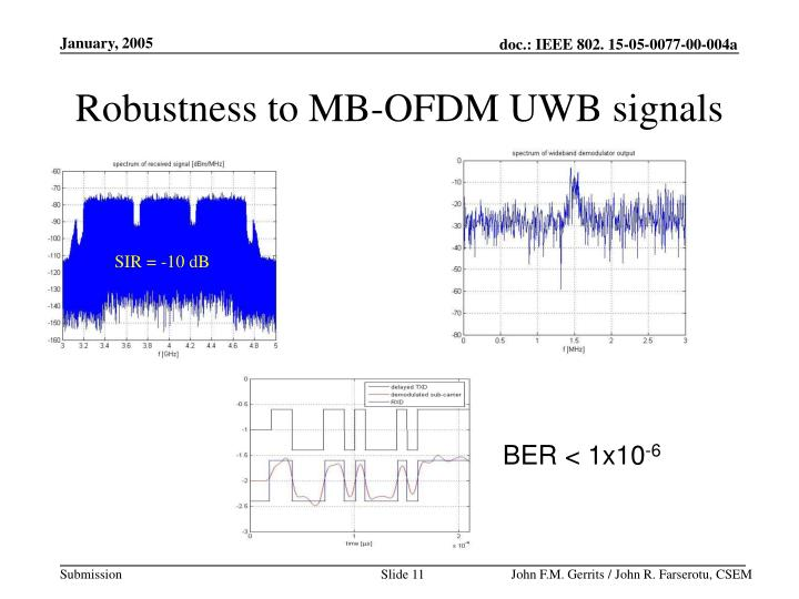 Robustness to MB-OFDM UWB signals