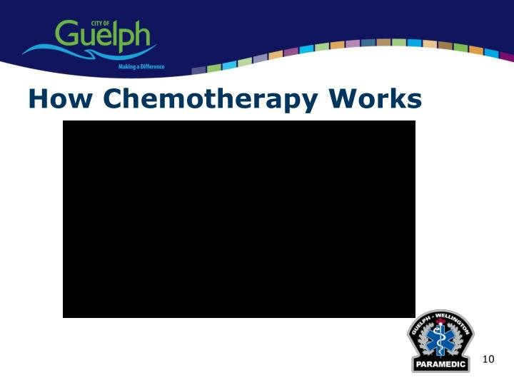 How Chemotherapy Works