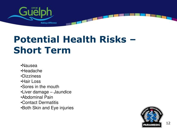 Potential Health Risks – Short Term