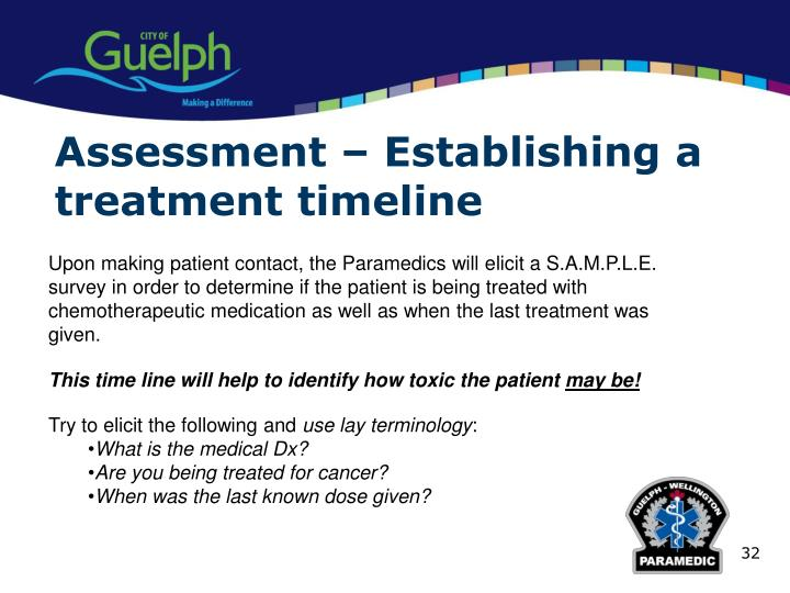 Assessment – Establishing a treatment timeline