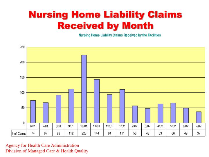 nursing liability Travel nurses often ask if they need to purchase professional liability insurance  we offer both sides of the debate.