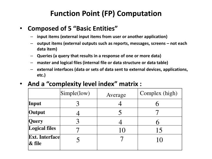 Function Point (FP) Computation