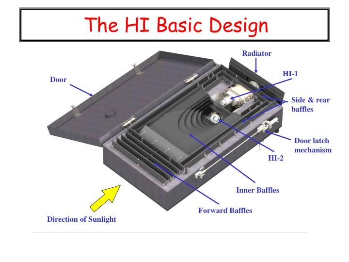 The HI Basic Design
