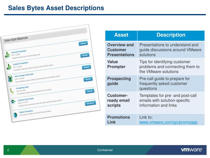 Sales bytes asset descriptions