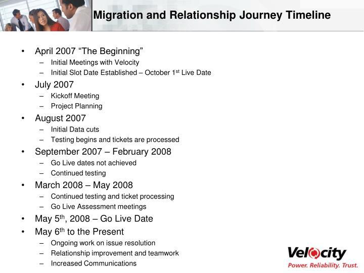 Migration and Relationship Journey Timeline