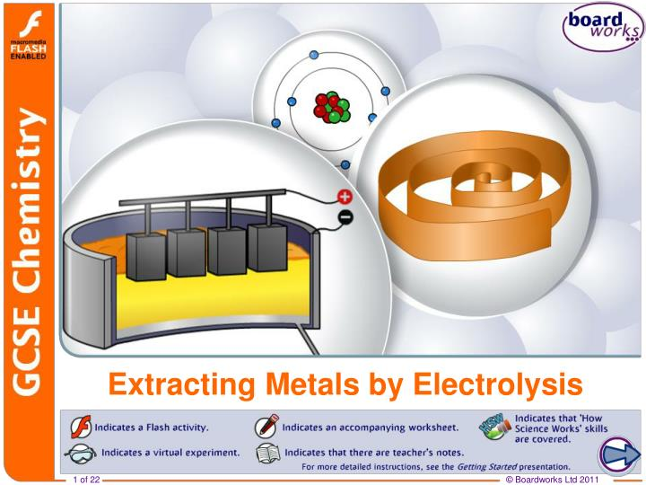 extracting metals by electrolysis n.