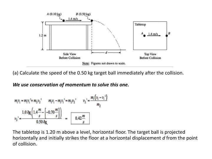 (a) Calculate the speed of the 0.50 kg target ball immediately after the collision.