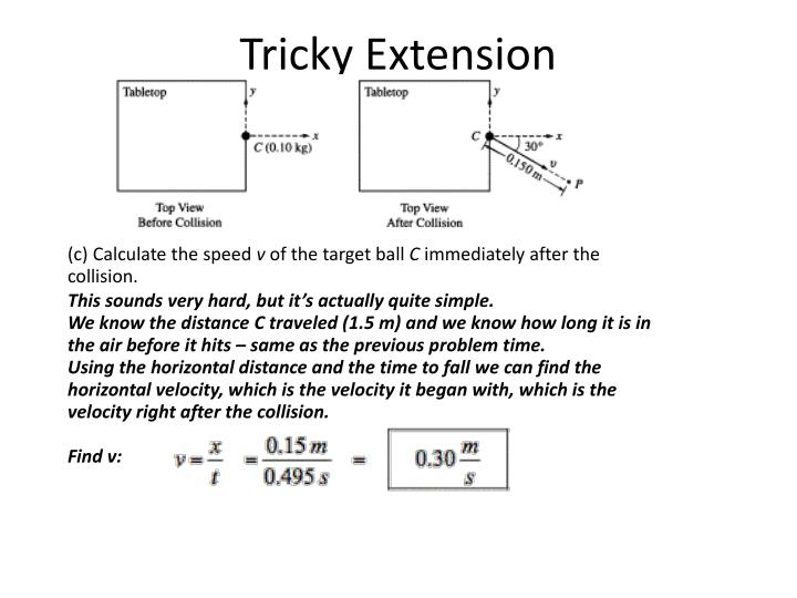 Tricky Extension