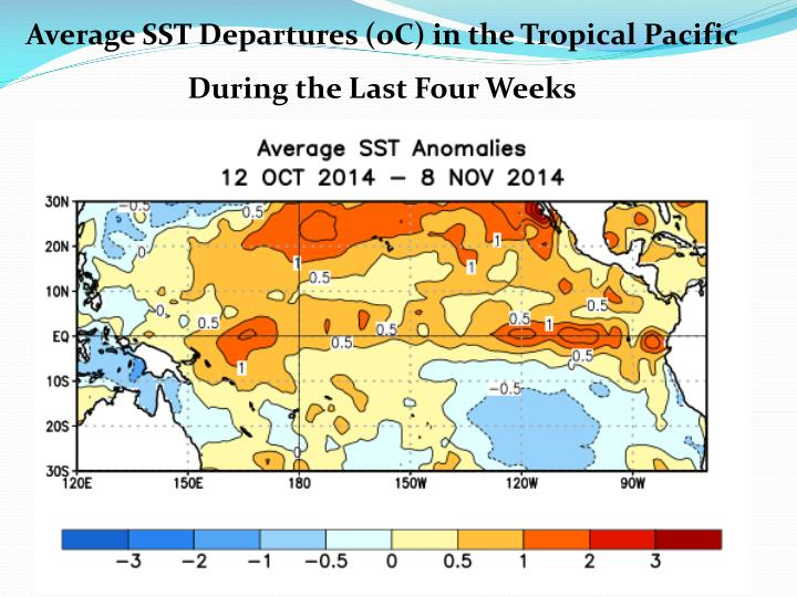 Average SST Departures (oC) in the Tropical Pacific During the Last Four Weeks