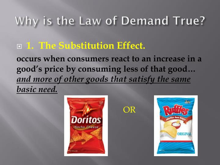 Why is the law of demand true