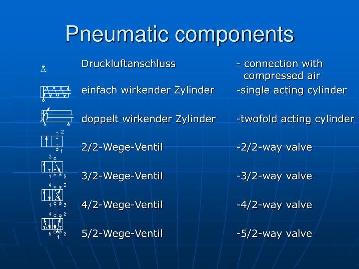 Pneumatic components