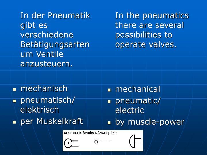 In der Pneumatik gibt es verschiedene Betätigungsarten um Ventile anzusteuern.