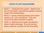 data flow diagrams31