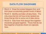 data flow diagrams32