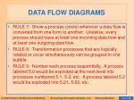 data flow diagrams33