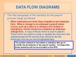 data flow diagrams39