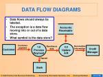 data flow diagrams9