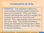 flowcharts vs dfds1