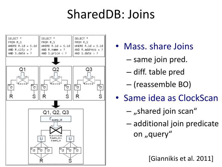 SharedDB