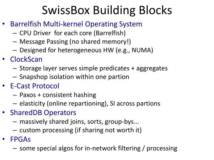 SwissBox