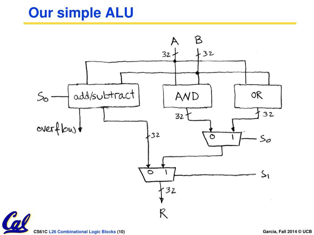 PPT - MineCraft Logic Gates  Using redstone circuits, PowerPoint