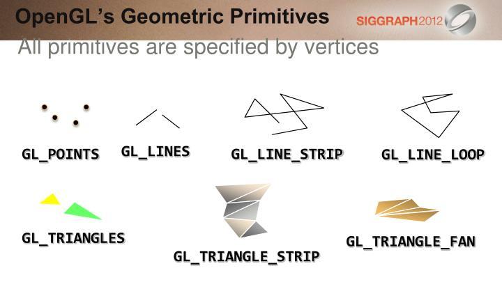 OpenGL's Geometric Primitives