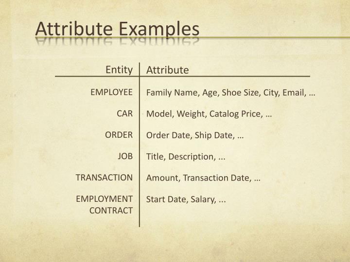 Attribute Examples