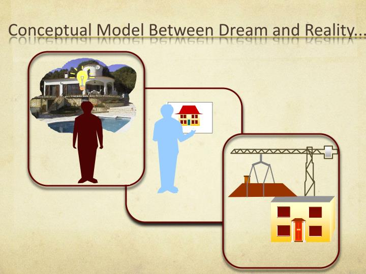 Conceptual Model Between