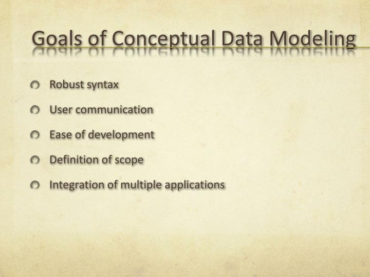 Goals of Conceptual Data Modeling