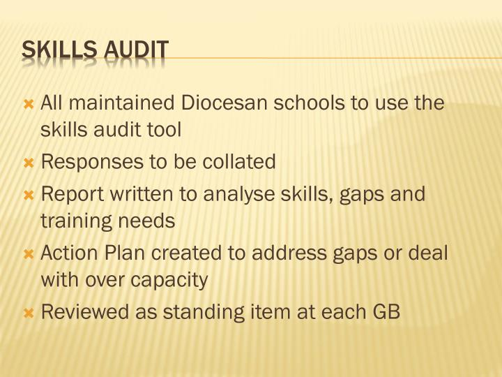 All maintained Diocesan schools to use the skills audit tool