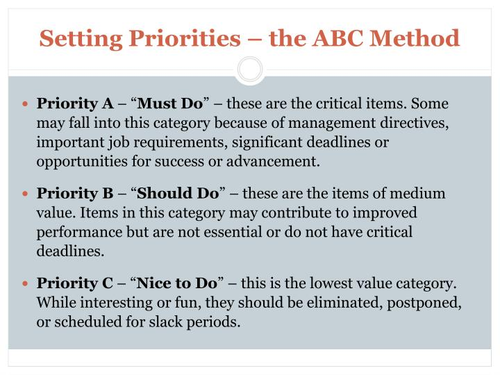 Setting Priorities – the ABC Method